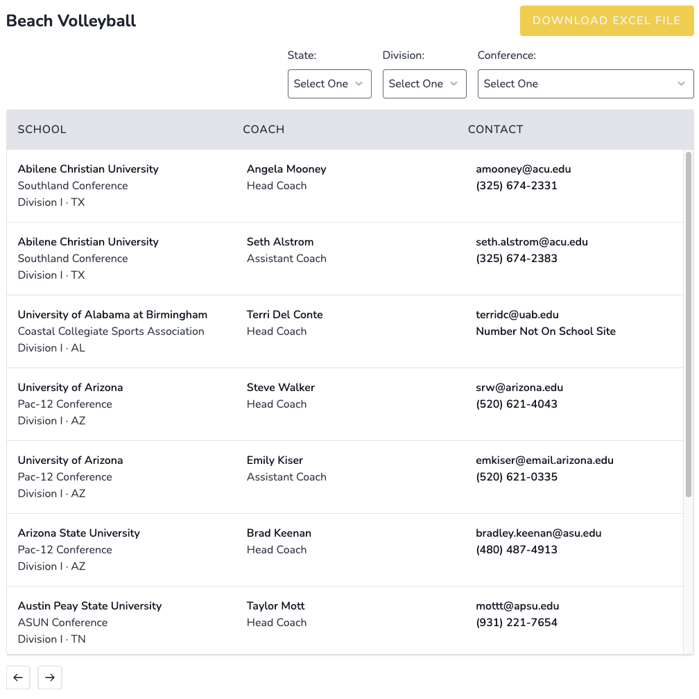 List Of Beach Volleyball Coach Emails