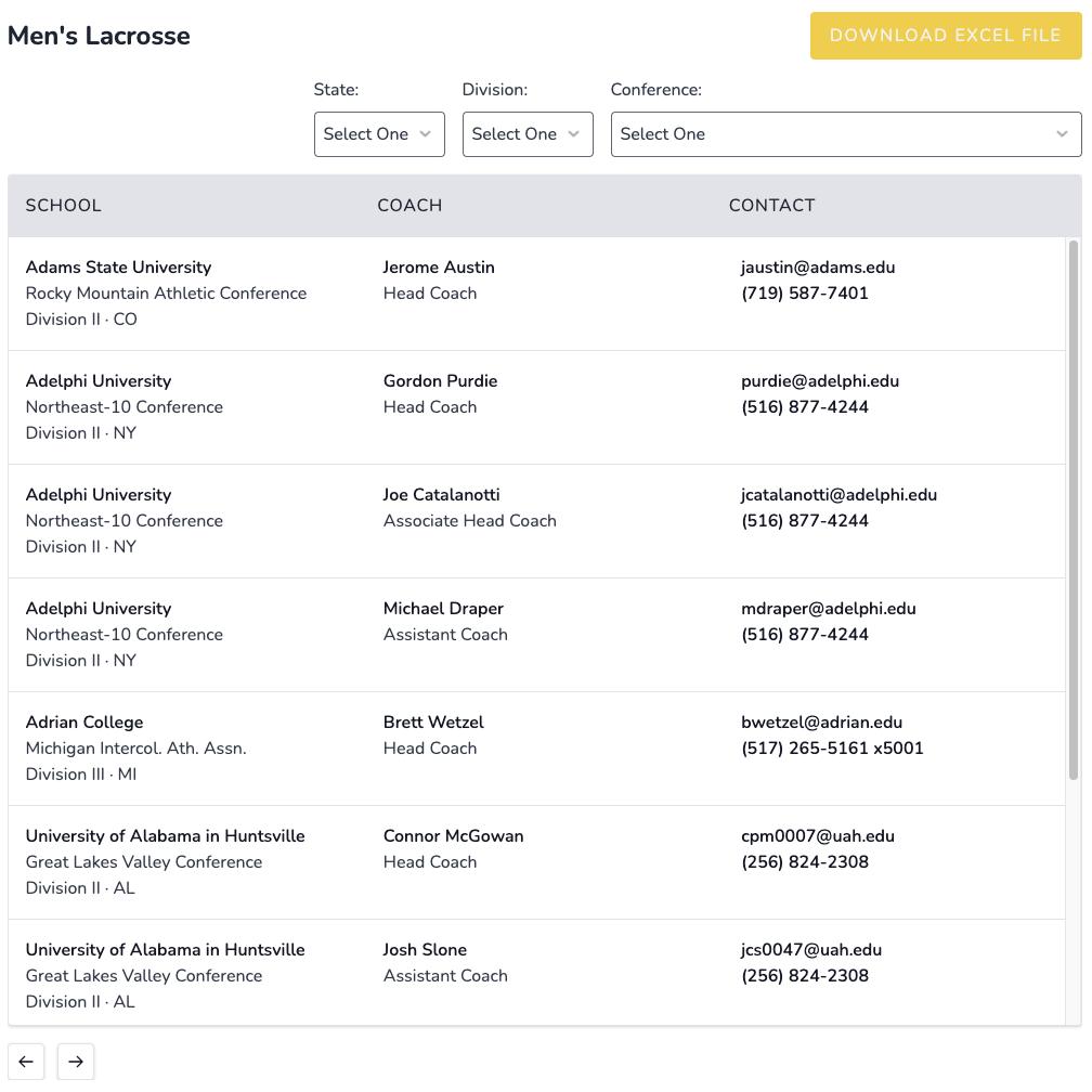 List Of Men's Lacrosse Coach Emails