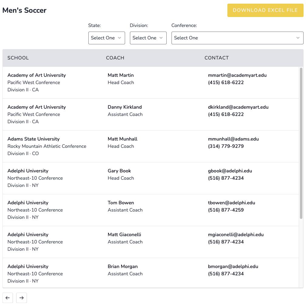 List Of Men's Soccer Coach Emails