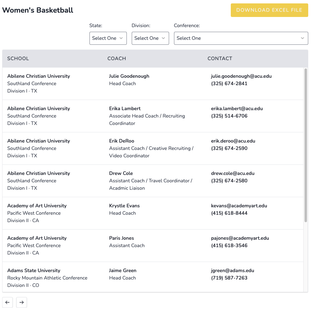 List Of Women's Basketball Coach Emails
