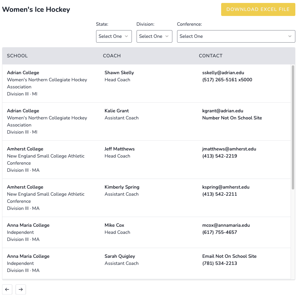 List Of Women's Ice Hockey Coach Emails