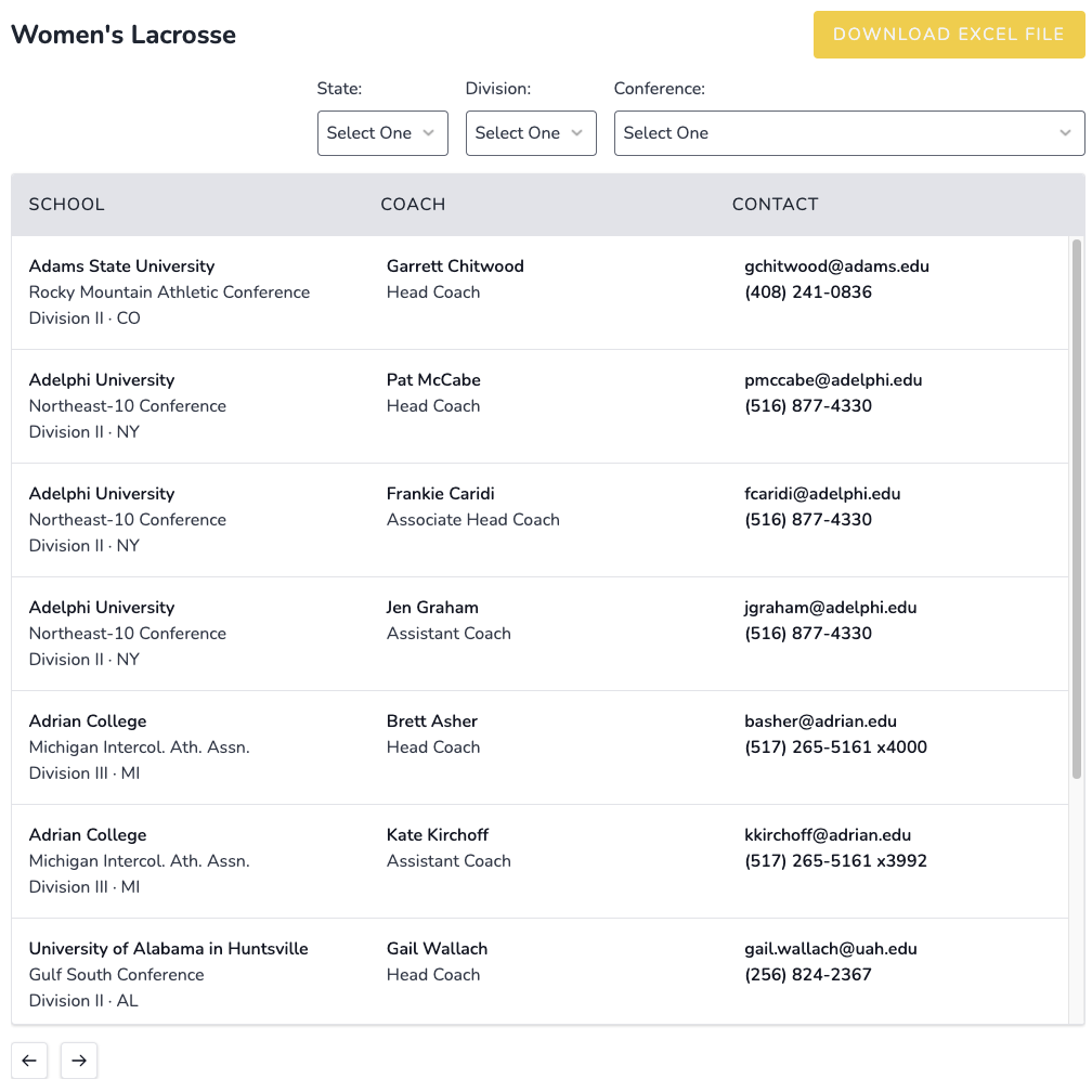 List Of Women's Lacrosse Coach Emails